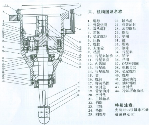 六,结构图及名称             1,减速机在运输及存储中应保持干